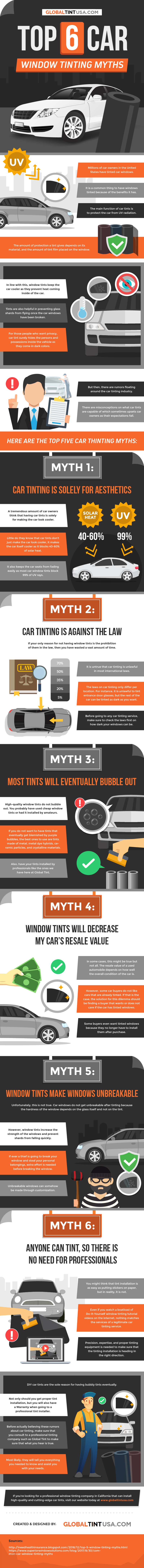 Top 6 Window Car Tinting Myths