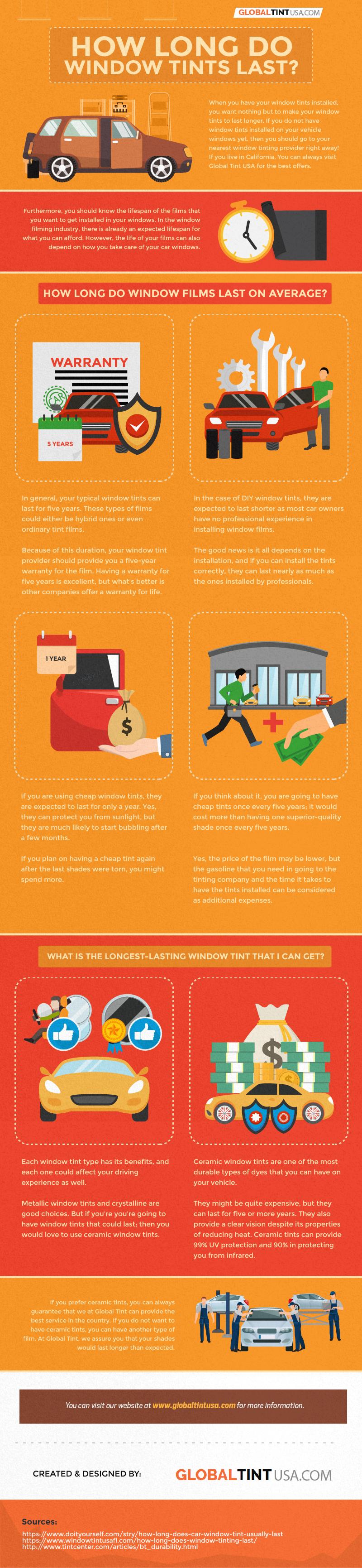 Infographic: How long do Window Tints last? | Global Tint USA
